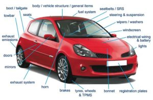 diagram showing vehicle repairs that Carnoustie Tyres supply